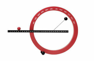 Ewiger Kalender (kleine Version, 14 x 20 cm, rot/schwarz) - MoMA Kollektion - Design Gideon Dagan